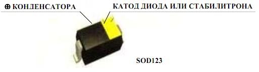 SOD123