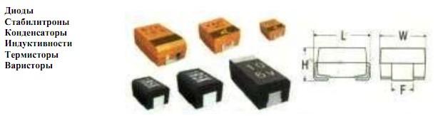 Очень милый корпус блок резисторов смд другие препараты для