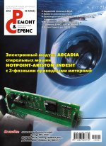 Анонс журнала Ремонт и Сервис №4 2012г