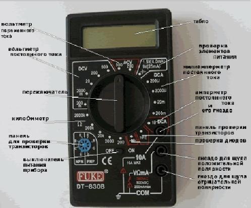 Диод-сектор для проверки диодов.  10А- сектор амперметра для измерения больших значений постоянного тока(по...