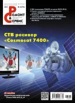 Ремонт и Сервис №2 2013г (анонс)