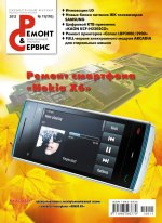 Ремонт и Сервис №11 2012г (анонс)