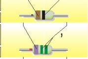 Цветовая маркировка выпрямительных и импульсных диодов
