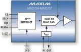Новые цифро-аналоговые преобразователи компании Maxim