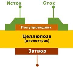 бумажный транзистор