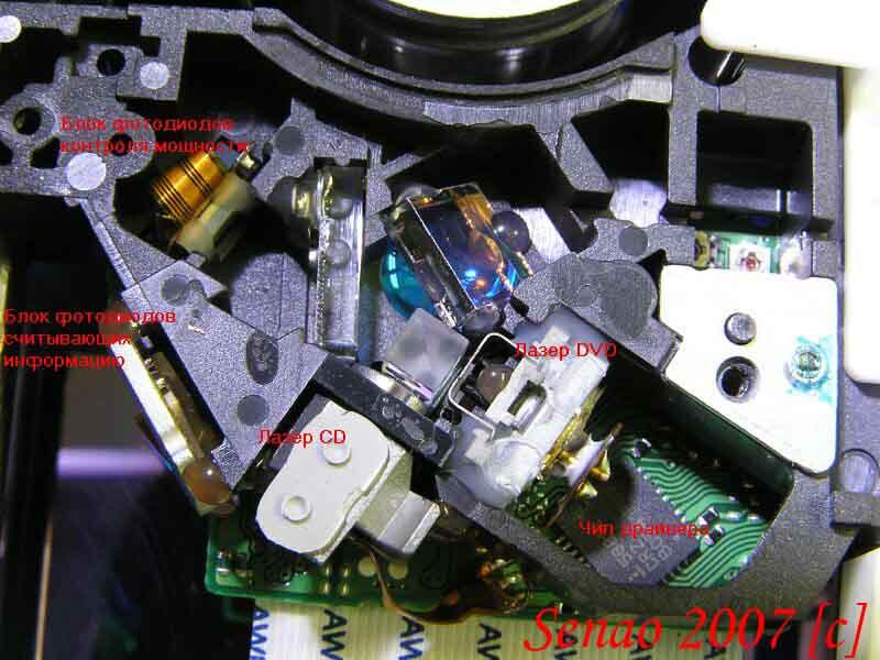 Dvd лазер своими руками фото 883