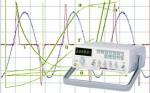 Измерение характеристик радиоэлектронных устройств