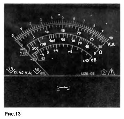 Шкала с измерением дБ