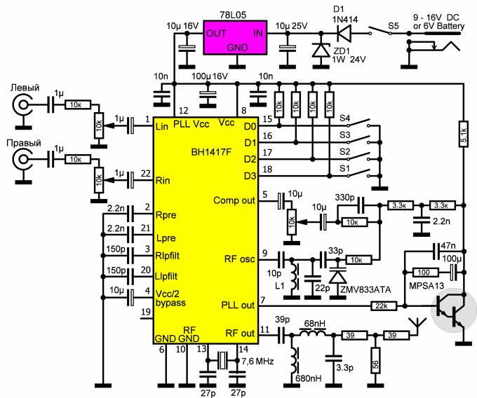 синтезатора частоты,