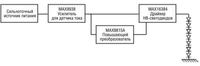 Блок-схема системы