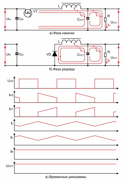 В помощь радиолюбителям принципиальные схемы работа электронного устройства импульсный блок питания ws-dvd-200 схема.