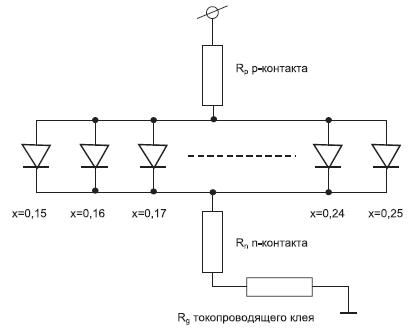 Электрическая модель светодиода