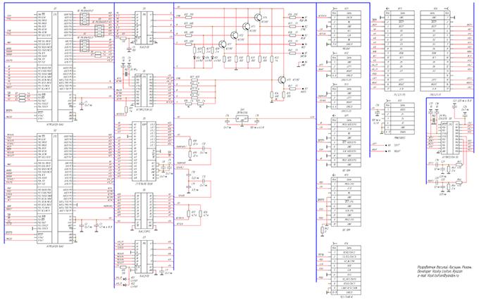 ZX Spectrum Рисунок 1 – схема