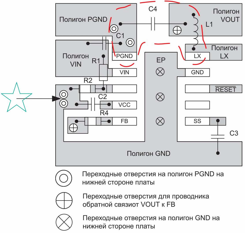 Изоляция между землями, точка их соединения и контур протекания сильного тока