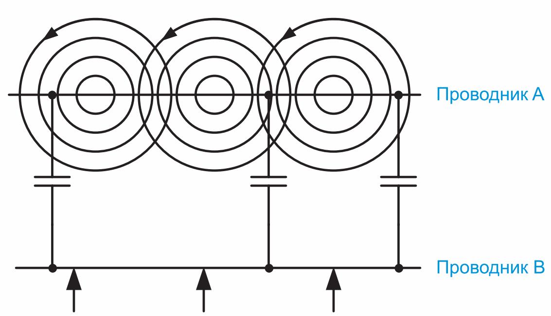 Перекрестные помехи между проводами могут иметь емкостную, магнитную, электростатическую природу или быть их комбинацией