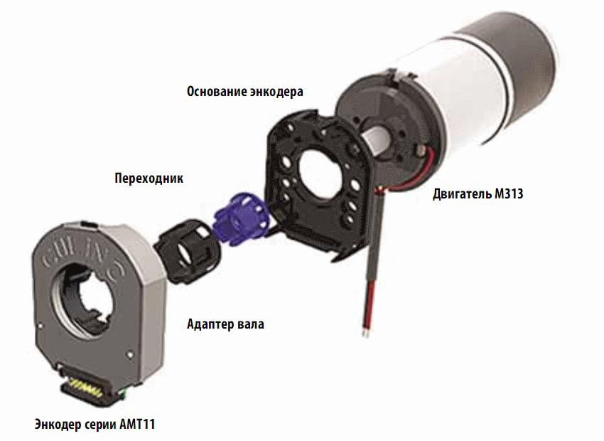 Монтажные отверстия энкодеров АМТ совместимы с неемкостными энкодерами