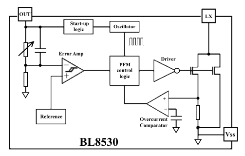 Структурная схема ИД8530