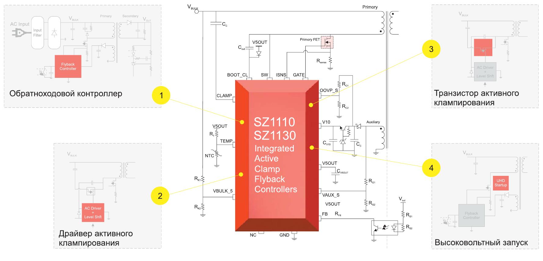 Высокоинтегрированная кремниевая ИС ACF от Silanna объединяет четыре функции в одном корпусе