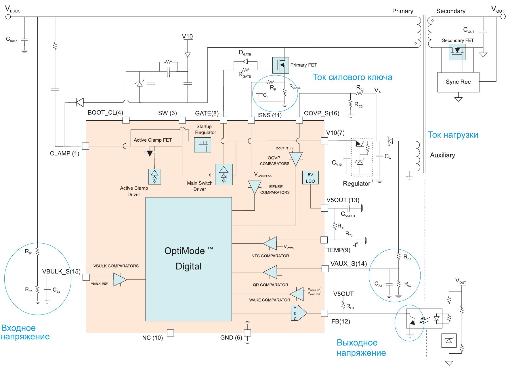 Основные контролируемые/ регулируемые части схемы по технологии OptiMode