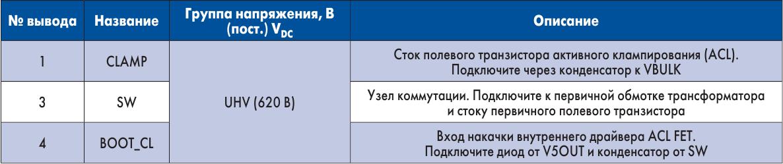 Высоковольтные выводы SZ1110/30
